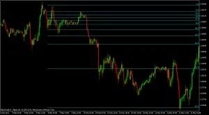 2013-06-10 eurusd 15 min calculate fibonacci extensions in excel