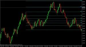 2013-06-10 eurusd weekly fibonacci extension