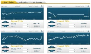 Sample Binary Option Trading Platform
