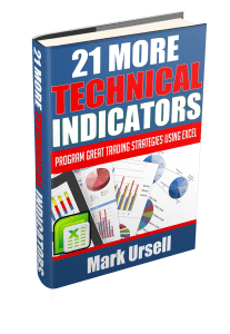 21 More Technical Indicators