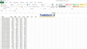 Calculate Williams %R Using Excel