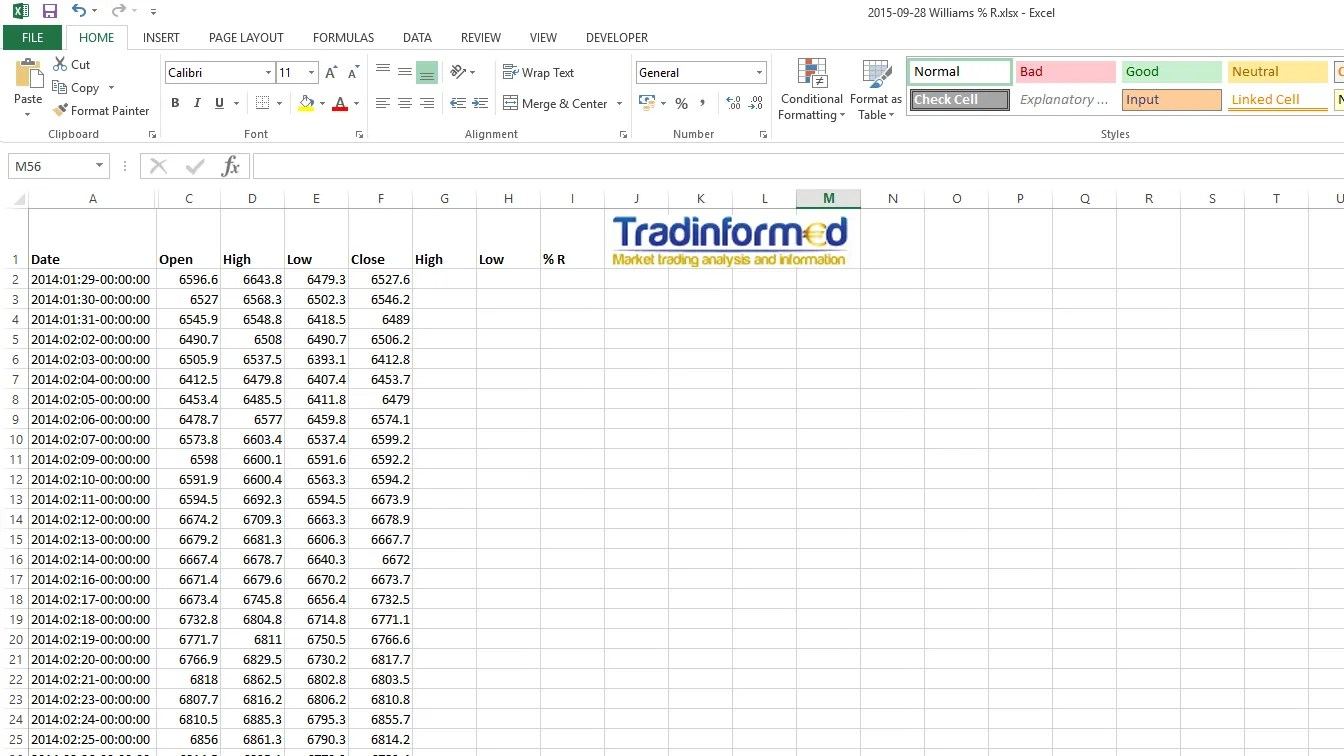 How to Calculate the Williams %R Using Excel - Tradinformed