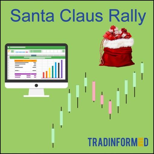 Santa Claus Rally Backtest Model