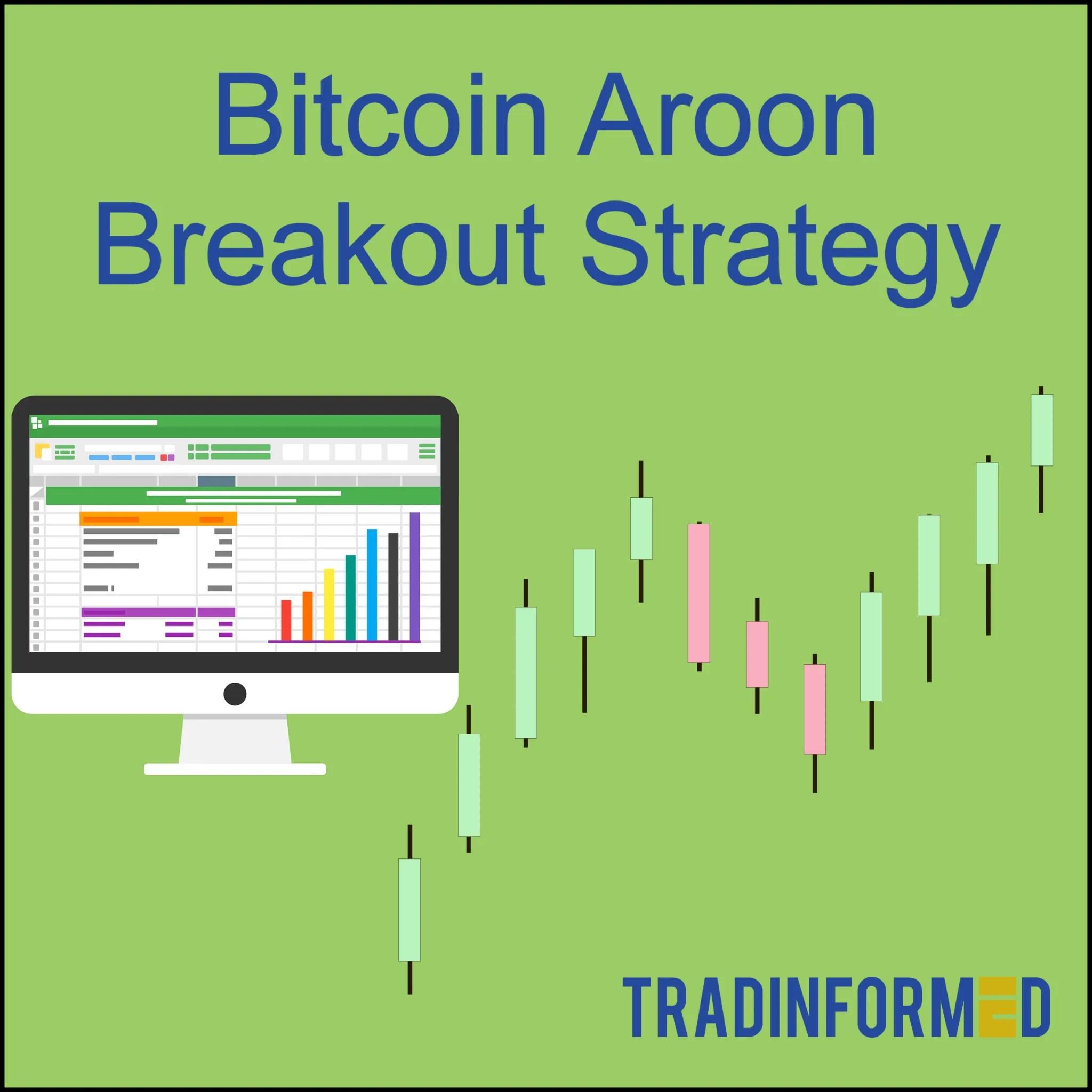 Auto create statistics option trading