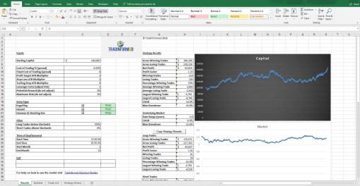 Candlestick Pattern Model Results Screenshot