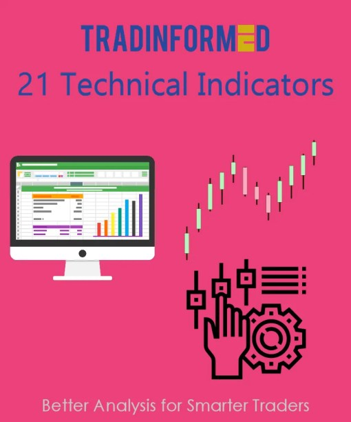 21 Technical Indicators