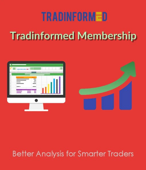 Tradinformed Membership Shop Image
