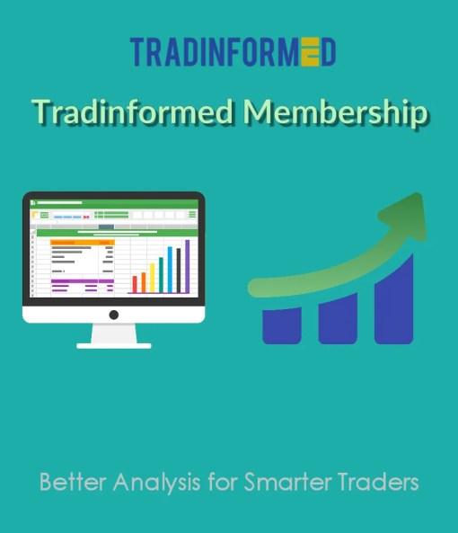 Tradinformed Membership Shop Image