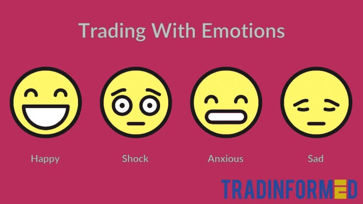 Volatility Trading Strategy - Trading Emotions
