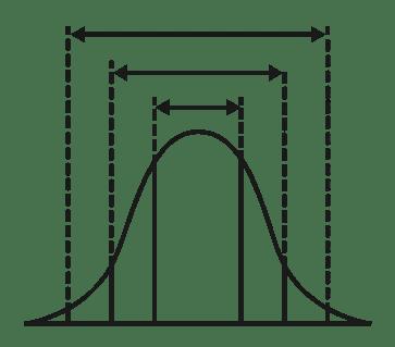 Standard Deviation Used for Bollinger Bands Calculation