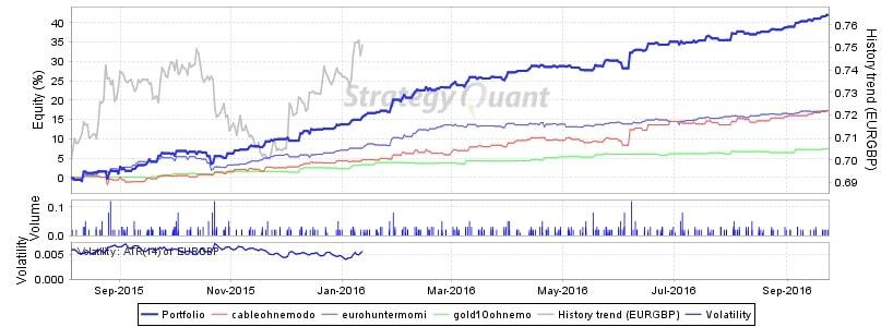 portfolio2306_equitychart
