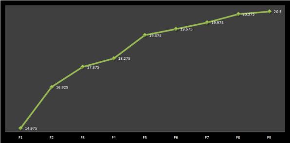 d757bdf951 La curva rappresentata è la curva forward dei futures sul VIX. Questa può  assumere la forma del Contango come nel grafico sopra oppure la forma della  ...