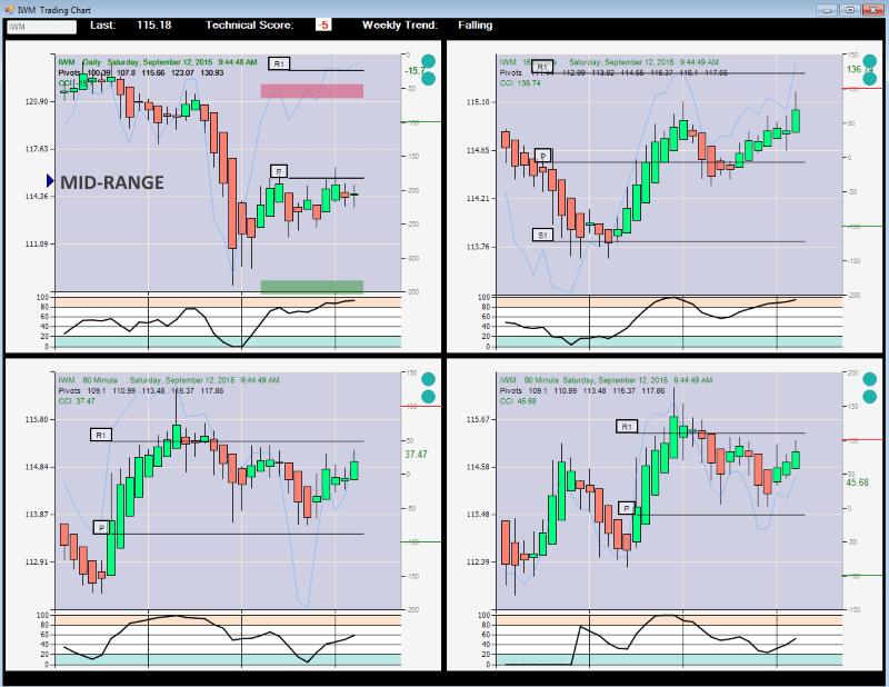 Swing trading options blog