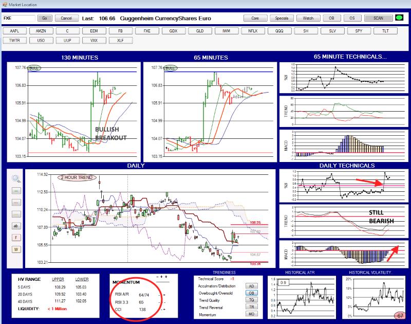FXE-LOCATION-2015-12-08_1558
