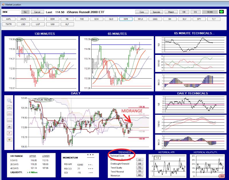 IWM-LOCATION-2015-12-27_0522