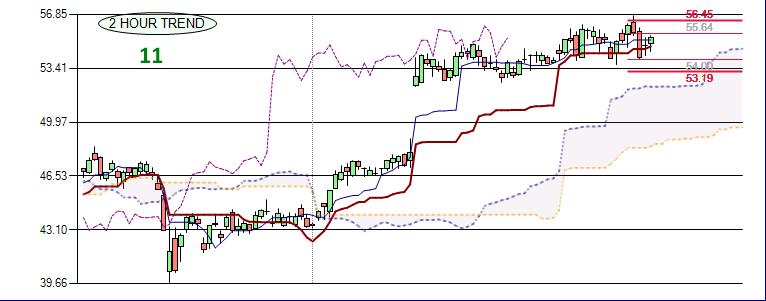 MSFT-2015-12-22_1551