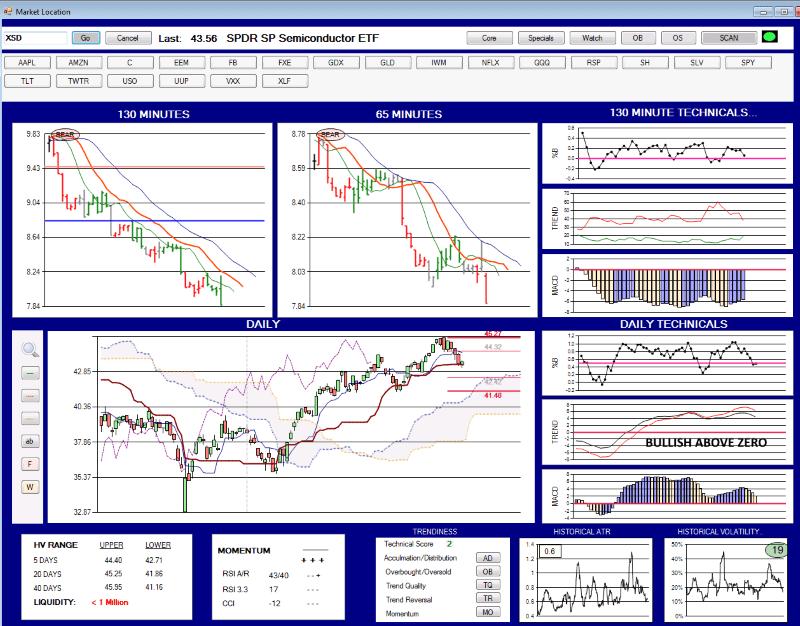XSD-LOCATION-2015-12-10_1300