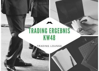 Forex Trading Ergebins
