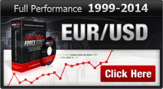 Performance Forex Robot Keltner +474% since inception May 2014