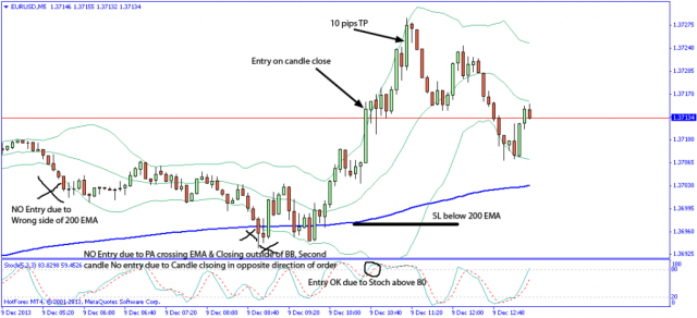 bollinger bands mt4 template