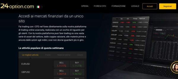 Piattaforma Trading Online 24Option
