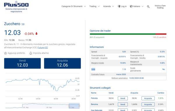 Trading Online Zucchero Come Investire