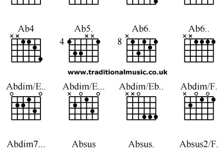 Fantastic D M Chord Piano Vignette - Chord Sites - creation-website.info