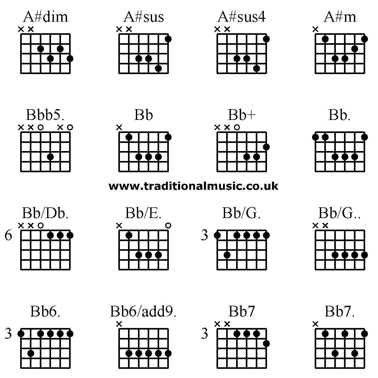 Sus Chords Guitar Download
