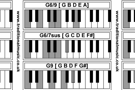 G6 Chord Guitar Image Collections Guitar Chords Finger Placement