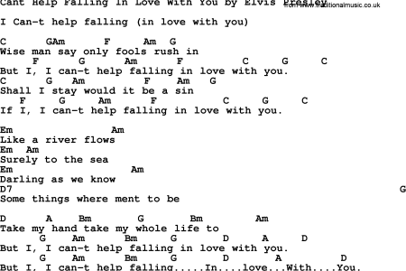 Cant Help Falling In Love Ukulele Chords Pdf Superboomviafo
