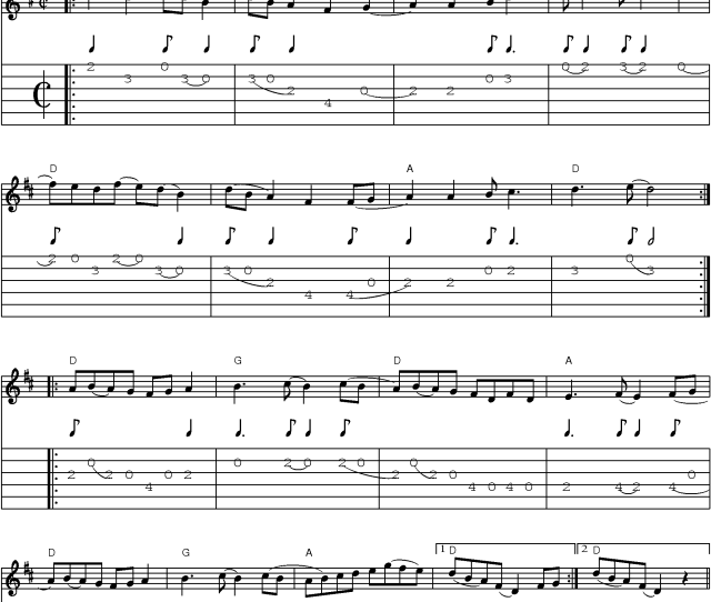 Music Score And Guitar Tabs For Western Country