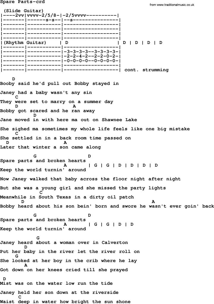 Bruce Springsteen Spare Parts Chords Newmotorku
