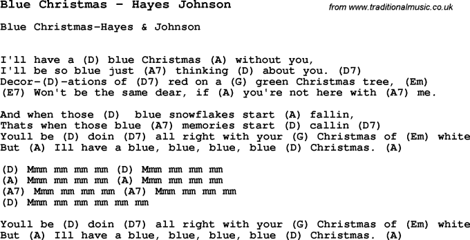 Easy Blue Christmas Guitar Chords | Christmaswalls.co