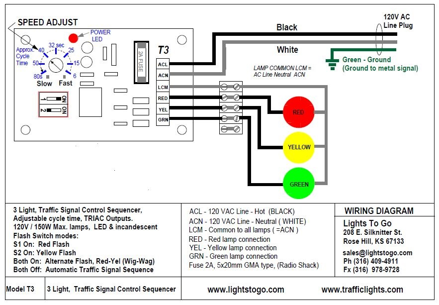 Wig Wag Wiring Diagram Strobes €� Diagrams