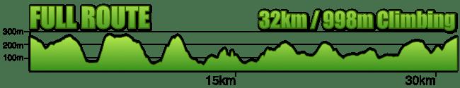 Full Route Profile