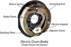 trailer brakes how to check if they are working properly