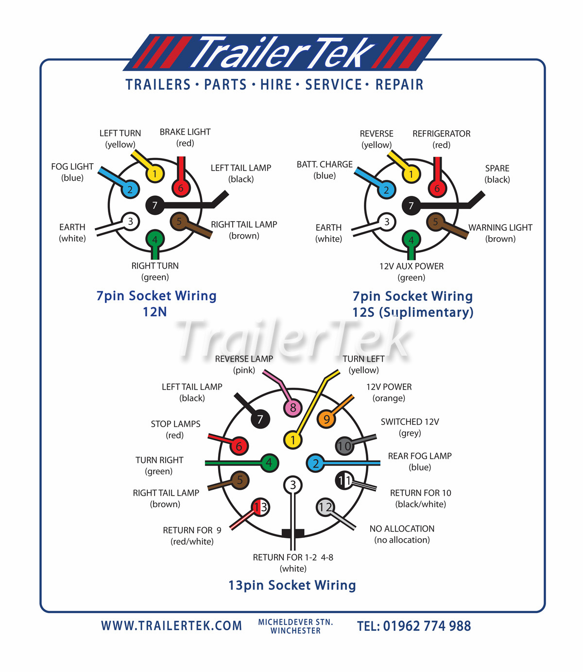 Coromal caravan wiring diagram wiring diagram database aeonhart com jayco caravan wiring diagram with amazing inspirational switched outlet wiring diagram coromal caravan wiring diagram asfbconference2016 Images