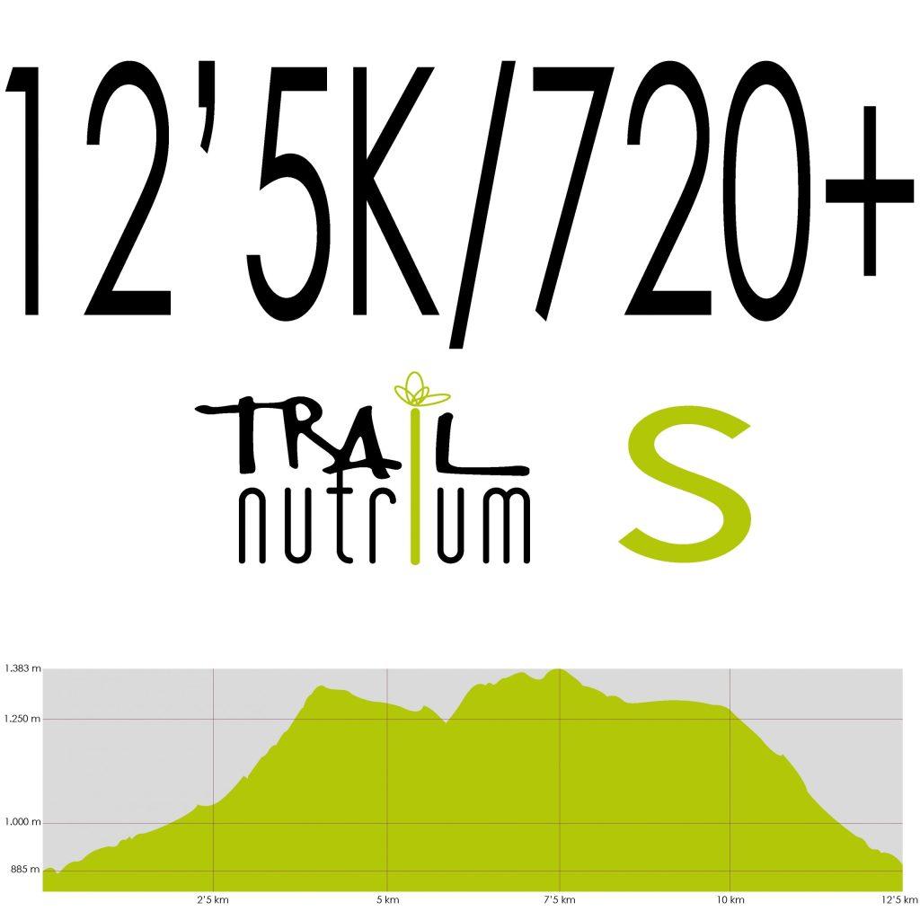 Trail Nutrium S
