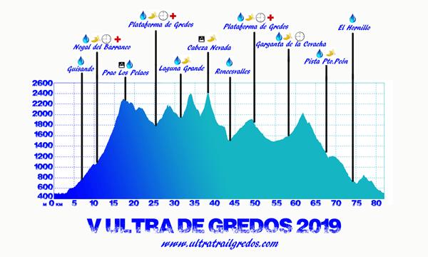 Ultra (81 Km & 4.556 m+)