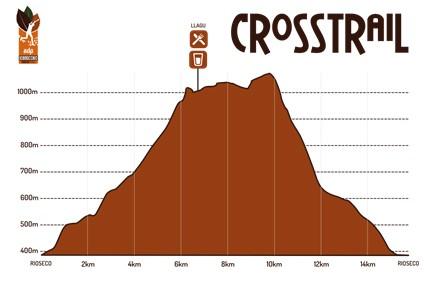 CrossTrail con 15km y 1500 m de desnivel acumulado