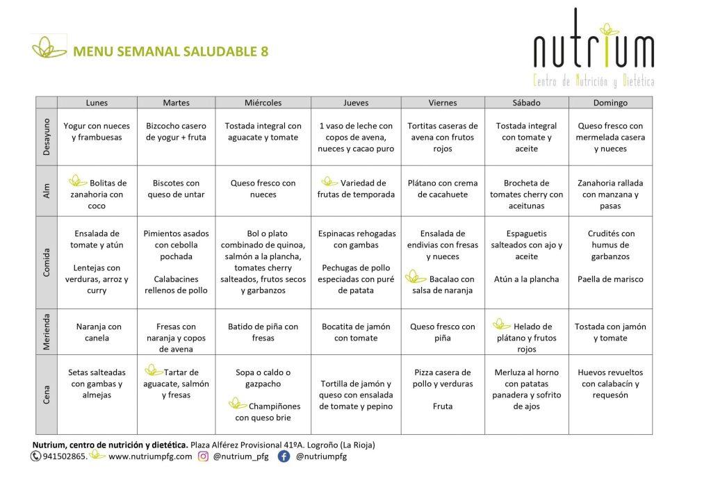 Menú de alimentación semanal (11/05)
