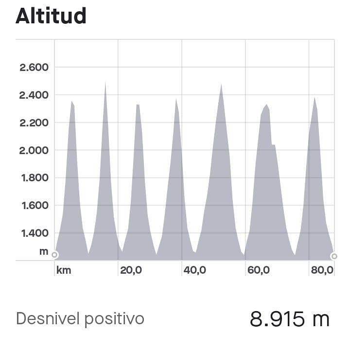 7 subidas al Pedraforca para lograr el Everesting