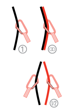 Types of climbing rope (from Tendon website, Dec 18)