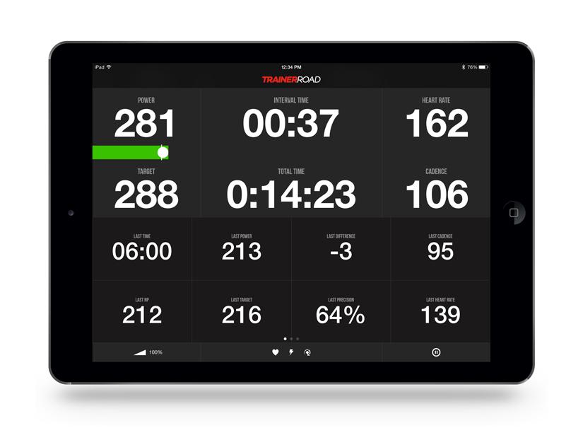 iPad_blog_lap
