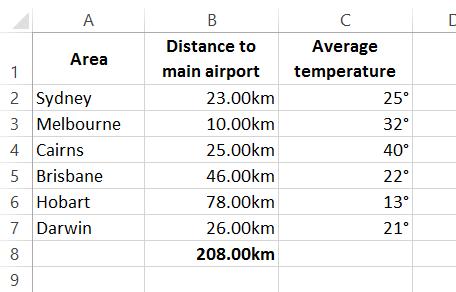 Excel Custom Number Formats