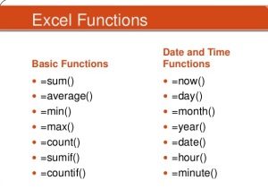 Learn to use different function in Singapore at Intellisoft