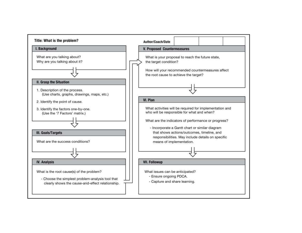 Lean Problem Solving Worksheet