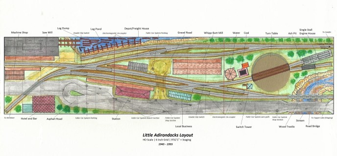 Model Trains Layout Plans | Trains and Dioramas
