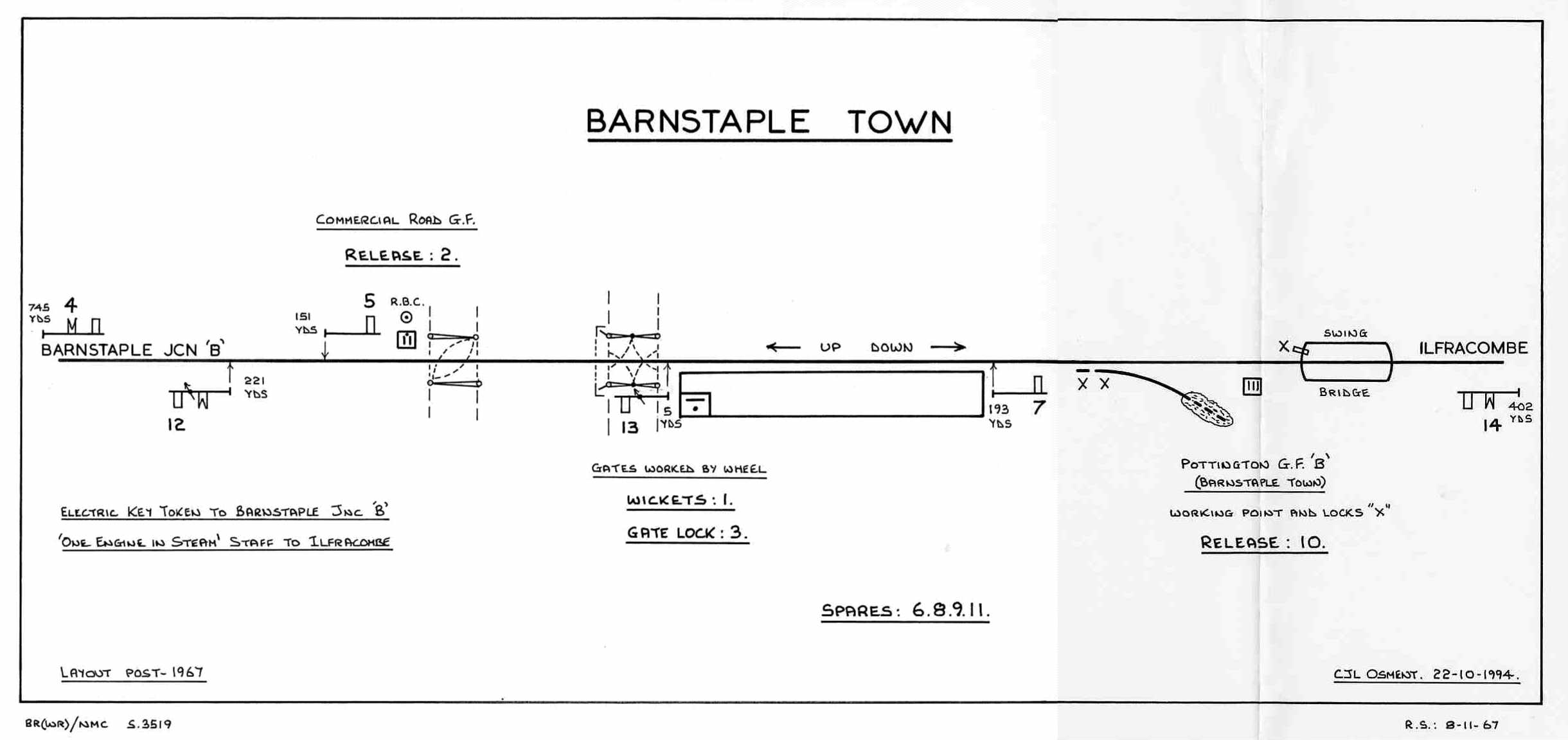 Barnstaple Town Signal Diagram Post
