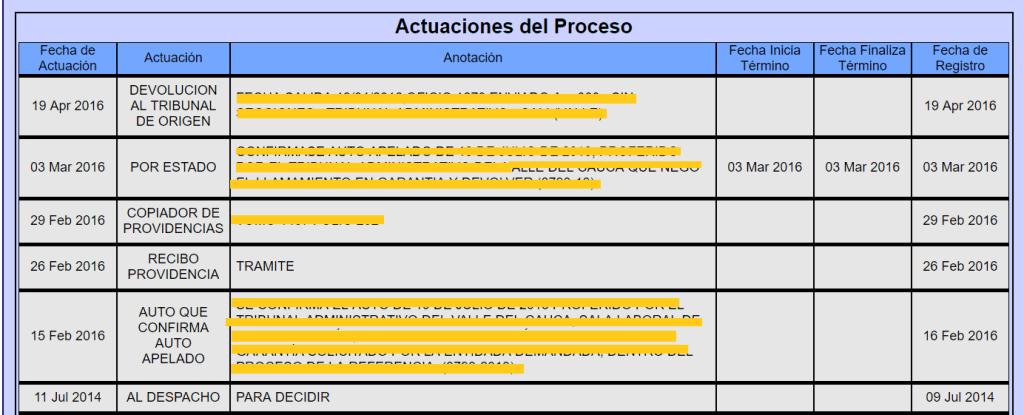 Resultado de la consulta de procesos de la rama judicial | TYBA en línea